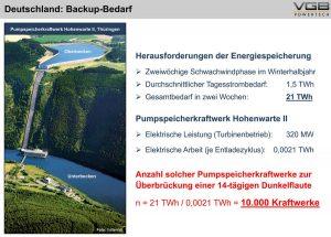 Deutschland Backup-Bedarf